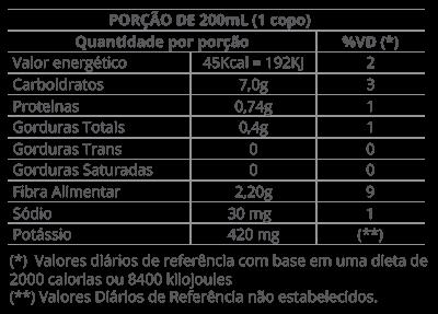 tabela_nutriconal